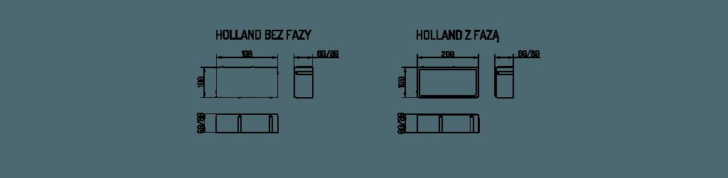 holland wymiary